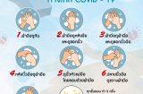 เทคนิคล้างมือ 7 ขั้นตอน ห่างไกลโควิด – 19