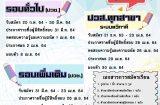 รายละเอียดการรับสมัครนักเรียน ปีการศึกษา 2564